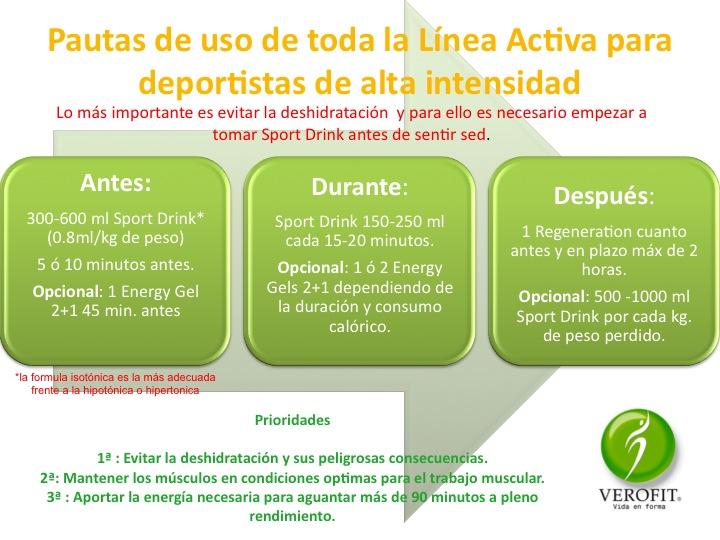 Recomendaciones de uso de Nutrición Deportiva